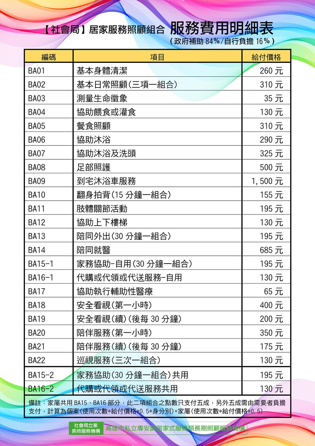 【社會局】居家服務照顧組合—服務費用明細表